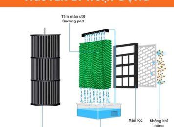Làm sao để sử dụng tấm làm mát cooling pad (koolair)
