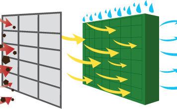 Cấu tạo và vai trò của tấm Cooling Pad trong máy làm mát